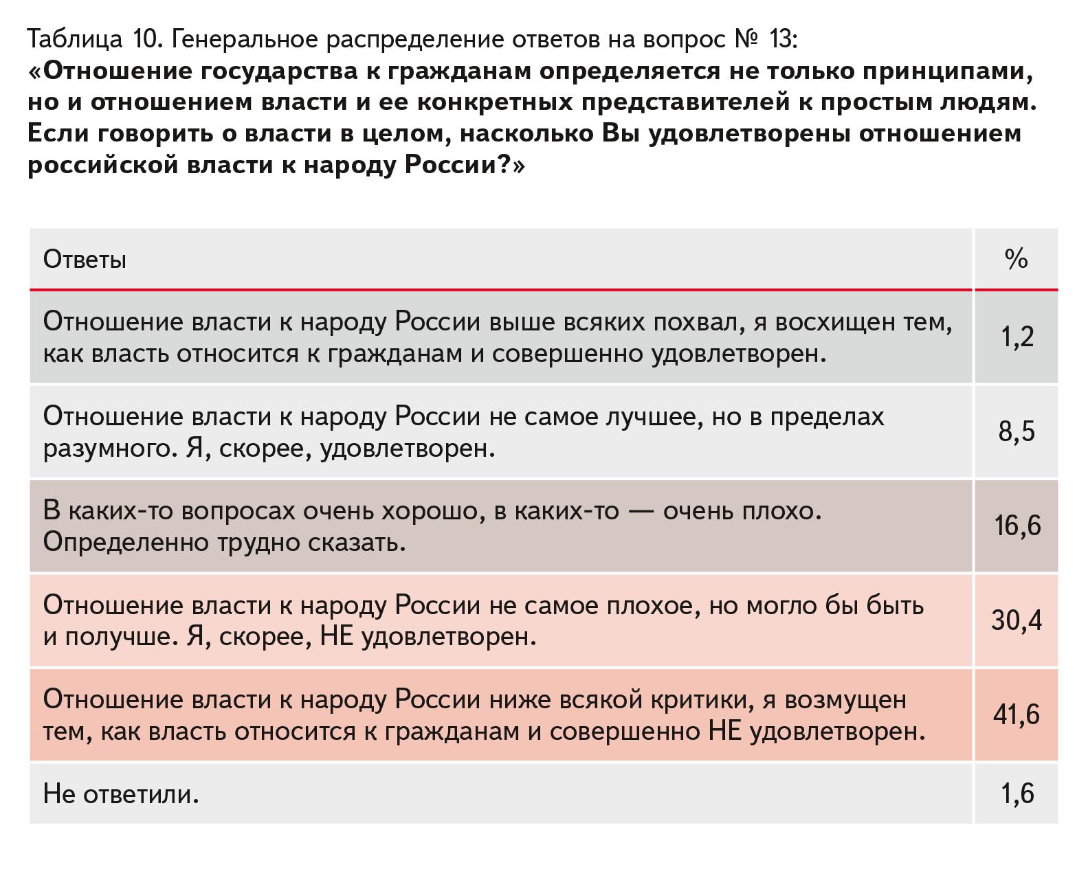 20190809_02-34-АКСИО-8-Состояние умов-pic29