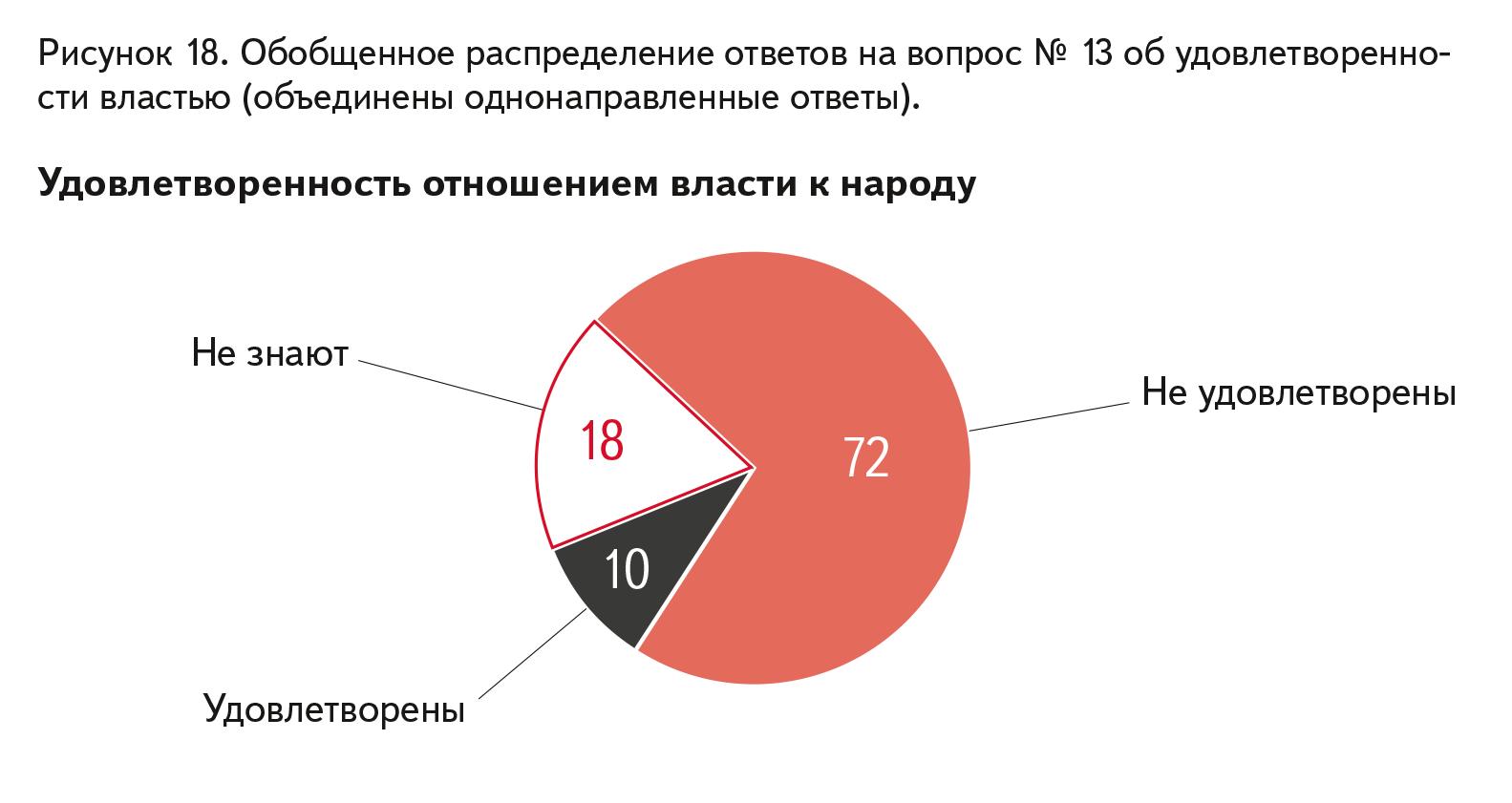 20190809_02-34-АКСИО-8-Состояние умов-pic30