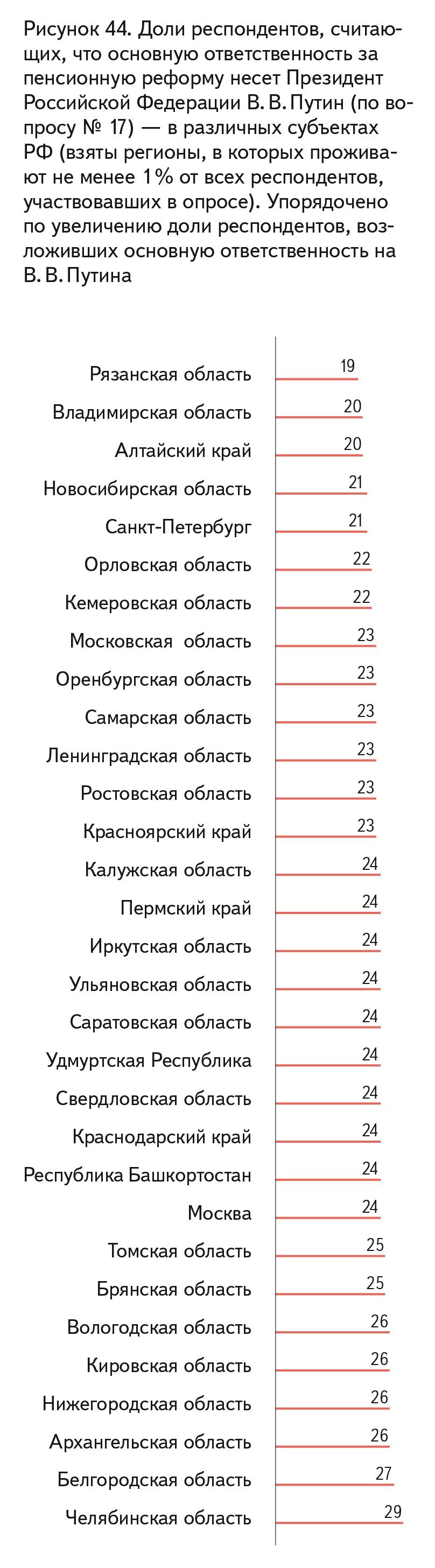 20190823_18-49-АКСИО-8. Отпадение народа от государства-pic49
