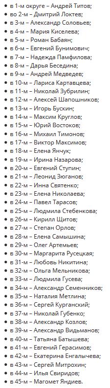 20190908_23-01-Средняя явка на выборах в Мосгордуму составила 21,45%