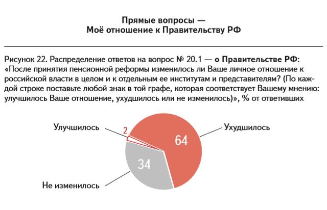 20190921_23-17-АКСИО-8. Политический абсентеизм как предчувствие-pic25