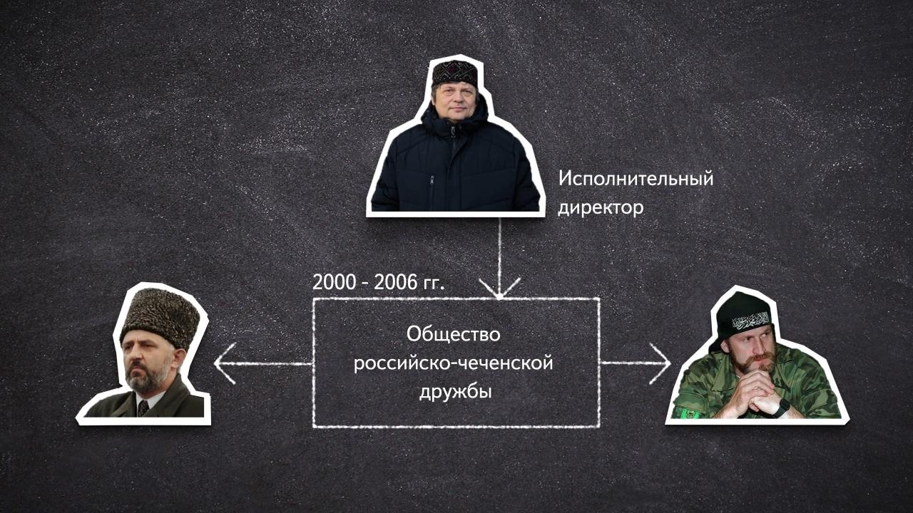 Кургинян vs леваки, 10 серия- как леваки работают на развал России