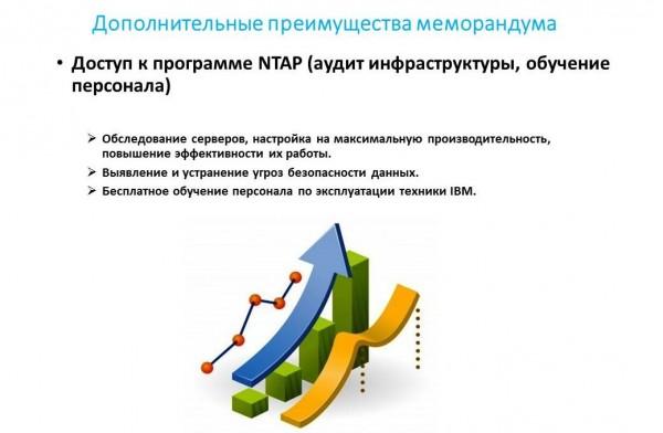 14-VTB-IBM