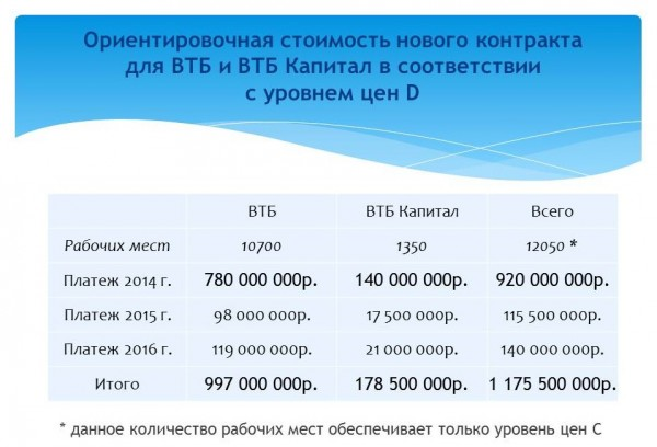 Soft-VTB-MS-05