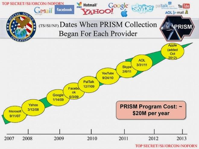 top-secret-nsa-prism-slide-4