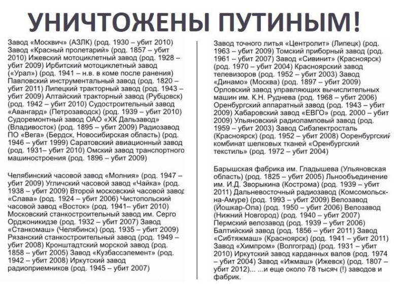 Купить справку 2 ндфл Кронштадтский бульвар документы для кредита Челюскинская улица