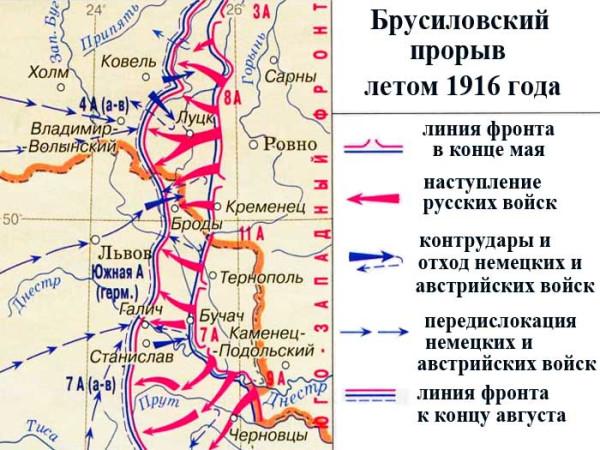 brusilovsky-breakthrough-3