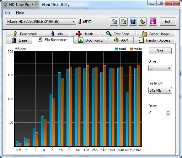 HDTune_File_Benchmark_Hitachi_HDS723030BLE_intel