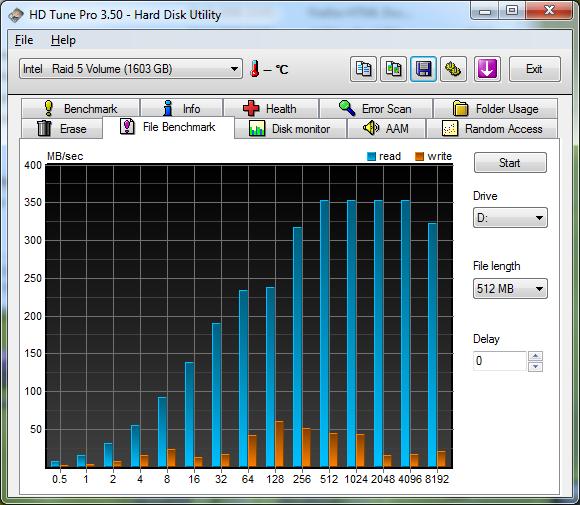 HDTune_File_Benchmark_Intel___Raid_5_Volume