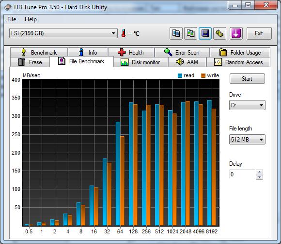 HDTune_File_Benchmark_LSI_0