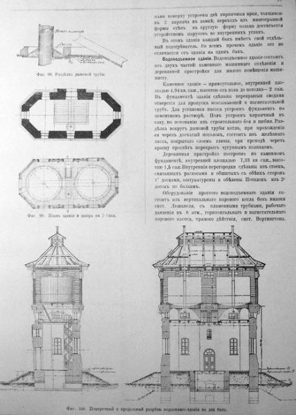 """Чертёж типовой водонапорной башни, или  """"водоёмного здания """", как их принято тогда было называть."""