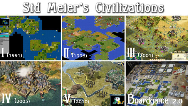 Sid Meier Civilizations
