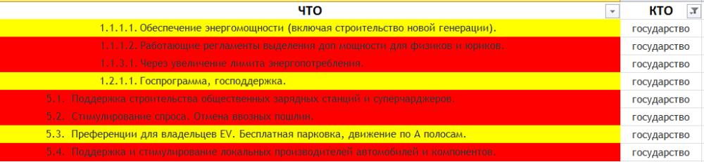 Статус 2013.12.17 гос