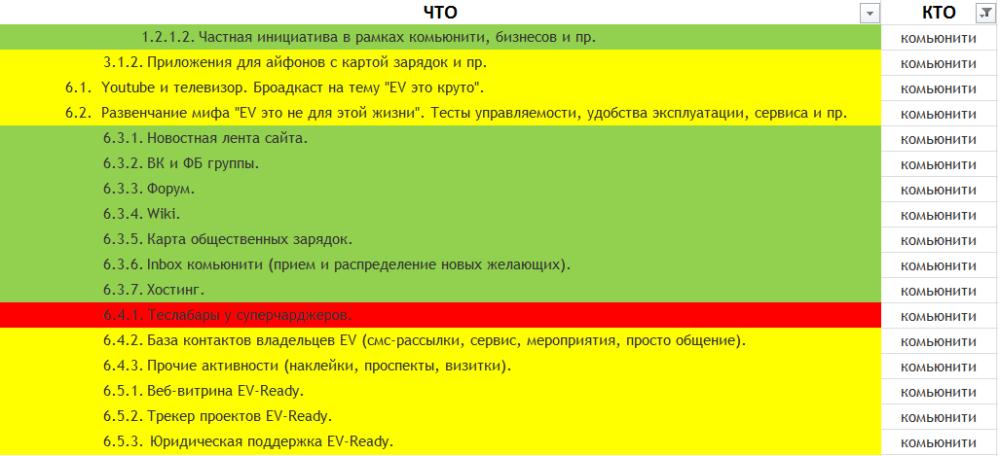 Статус 2013.12.17 комьюн