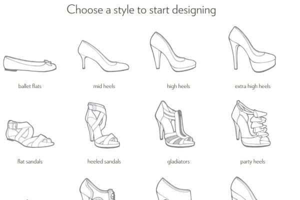 Простые рисунки обувь