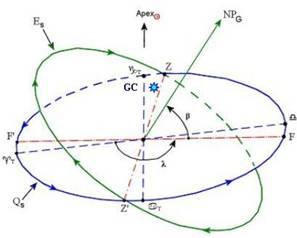 galactic_crossing