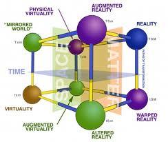 multiverse levels4