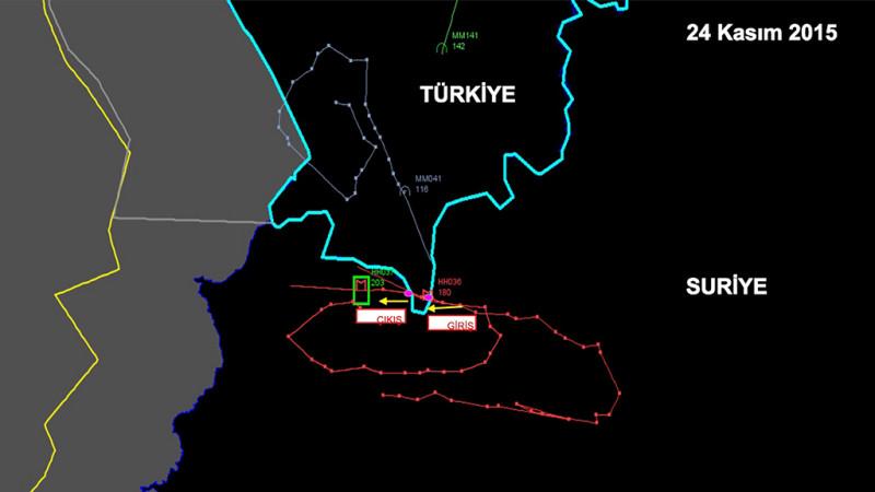 Как наказать Турцию?