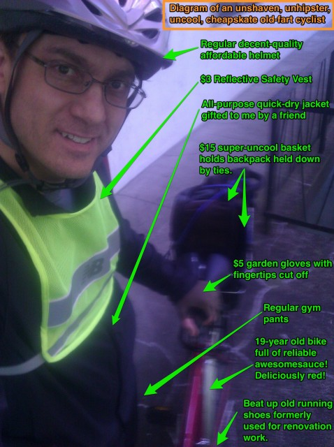Link to a photo-based diagram illustrating my epic uncoolness