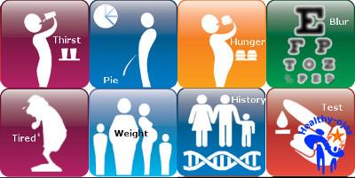 diabetes-symptoms-test