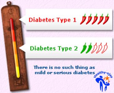 diabetes-mild-serious
