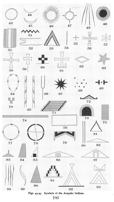 картинки цветов символами: