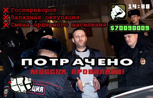 Навальный потрачено