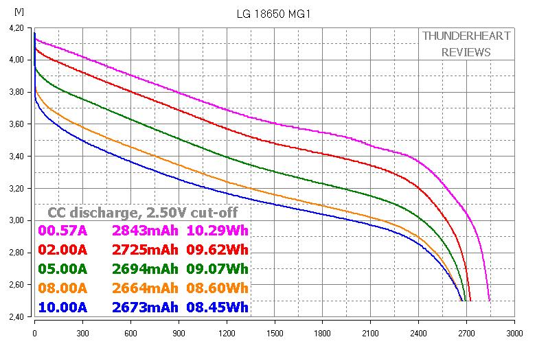 LG-MG1.png