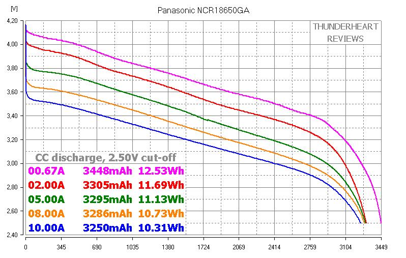 Panasonic 798px-final.png