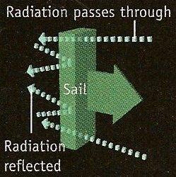 diode_sail_2