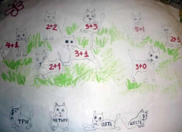математические коты