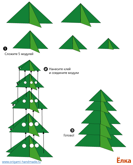 Оригами елка из