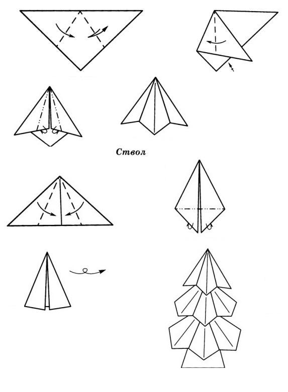 Ёлочка оригами для детей