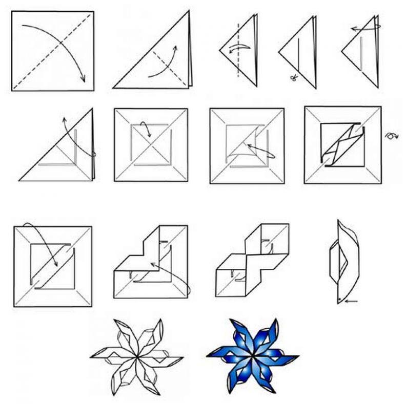 Оригами из бумаги своими руками схемы поэтапно
