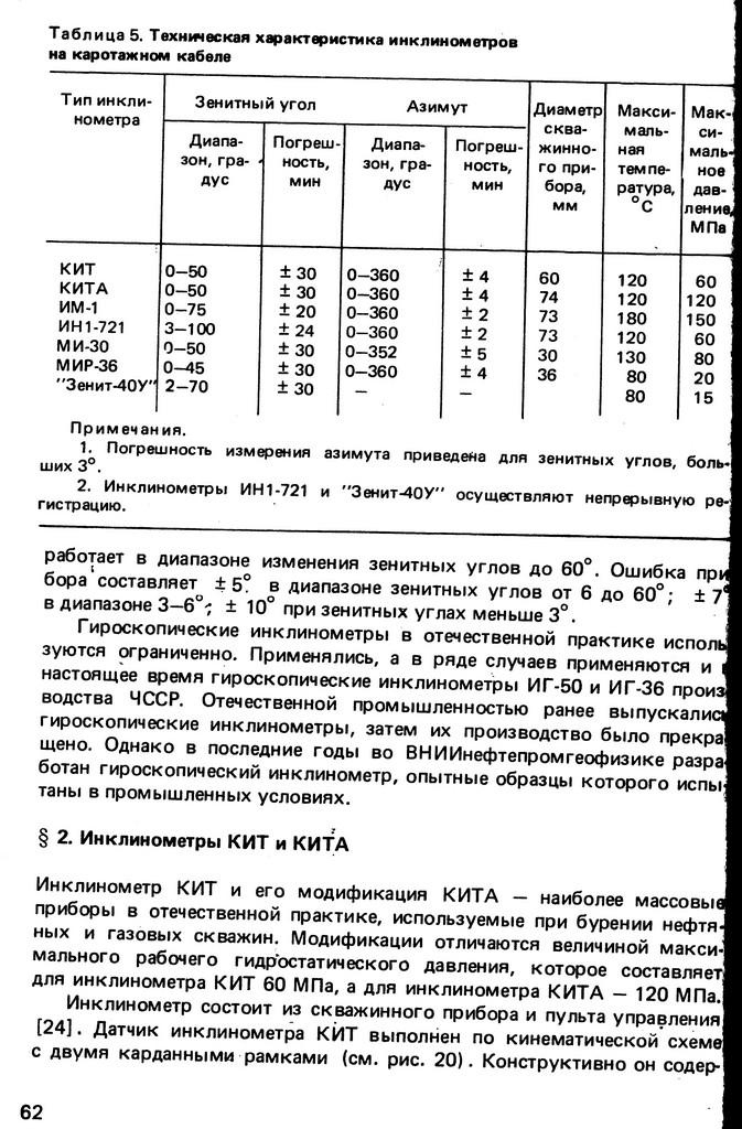 isachenko-vh-inklinometriya-skvazhin62-00