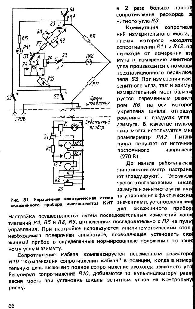 isachenko-vh-inklinometriya-skvazhin66-00