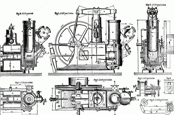 Горячего воздуха двигатели, часть 2