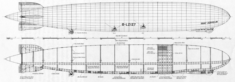 lz127