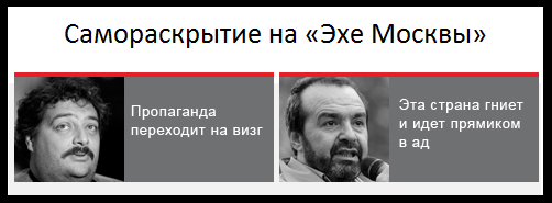 Эхо Москвы, пропаганда нарастает