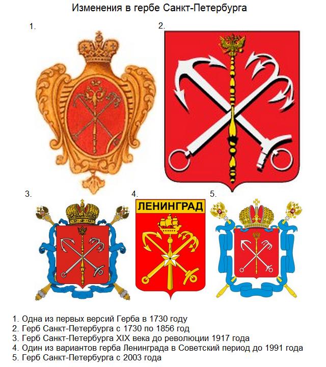 Изменения в гербе Санкт-Петербурга