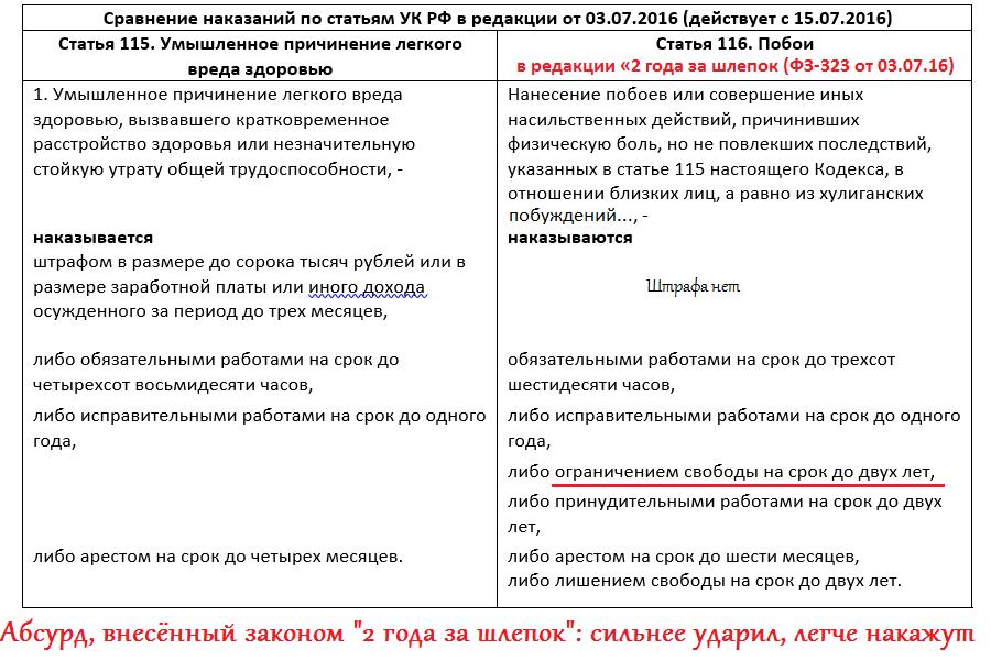 Сравнение наказаний 900х600.png