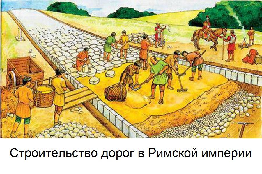 Строительство дорог в Римской империи