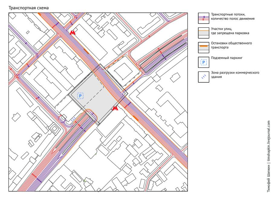 Схема пешеходных потоков:
