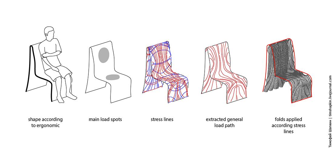 01_diagram_folded chair.jpg