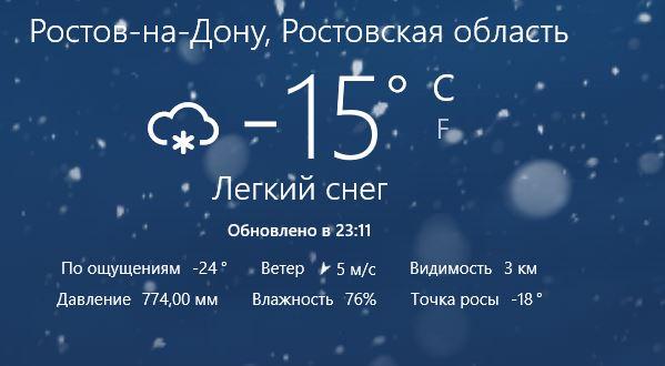 погода 29.01