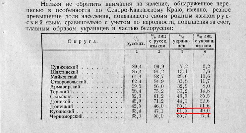 Всесоюзная перепись населения 17 декабря 1926 г., ел. стр. 7