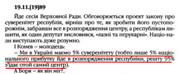 """О. Гончар, """"Щоденники"""", ст. 265 , Том III, 2003 р."""