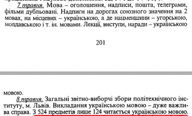 Спогади / Ф. Д. Овчаренко, ст. 201-202