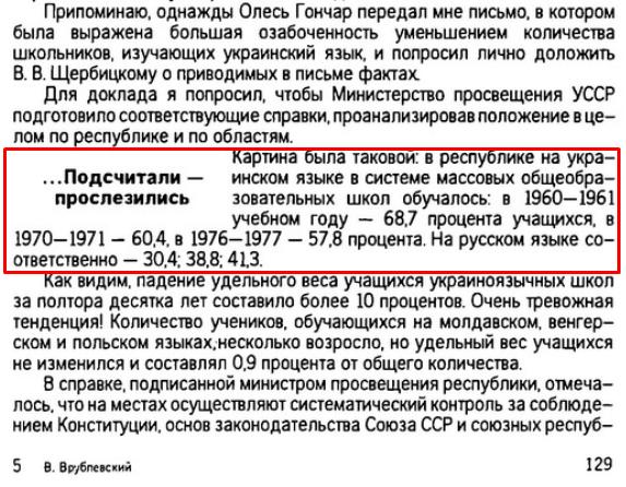 В. Врублёвский. «Владимир Щербицкий: правда и вымыслы», стр. 129