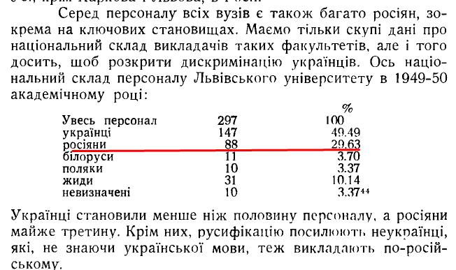 Коляска І. «Освіта в радянській Україні», ст. 126